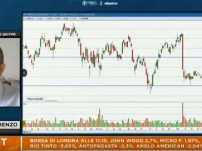 Azioni Italiane d'acquistare