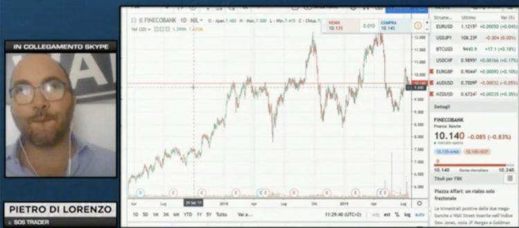 mercati finanziari oggi
