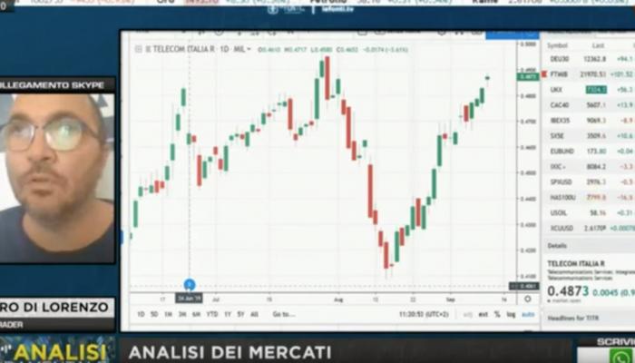 analisi dei mercati di oggi