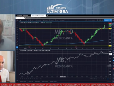 Resoconto sui mercati