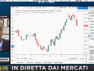 titoli intraday