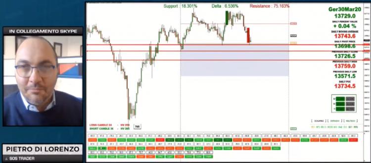 mercati in rialzo