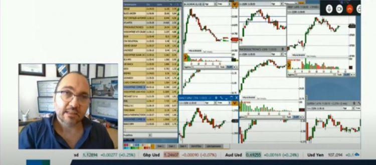 situazione dei mercati