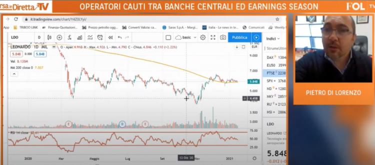 Andamento del mercato italiano