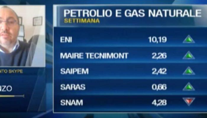 titoli petroliferi