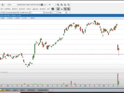 mercati a rilento